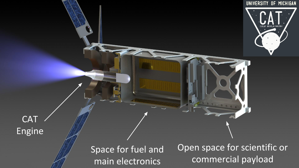 Simplified CAD model of the CAT CubeSat. The thruster and bus will take approximately 2/3 of the 3U CubeSat, leaving 1U for a scientific or commercial payload.